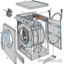 ремонт стиральных машин , ремонт холодильников Кривой Рог