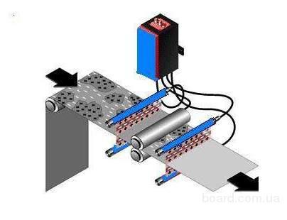 Снятие статического заряда с пленки, бумаги, пластика в Полиграфической, бумажной, Пленочной, Автомобильной...