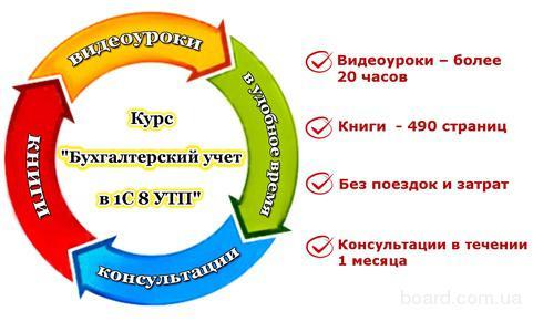 Курсы по 1С в Киеве