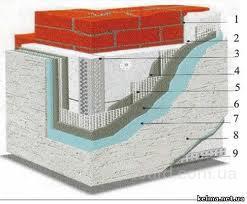 Схема наружного утепления фасада здания.