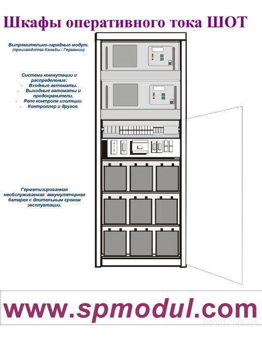 Шкаф оперативного тока ШОТ01, ШОТ220, ШОТ1м