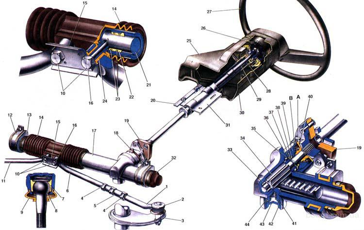 Схема кривошипного рулевого механизма с одним скользящим пальцем выглядит следующим образом.