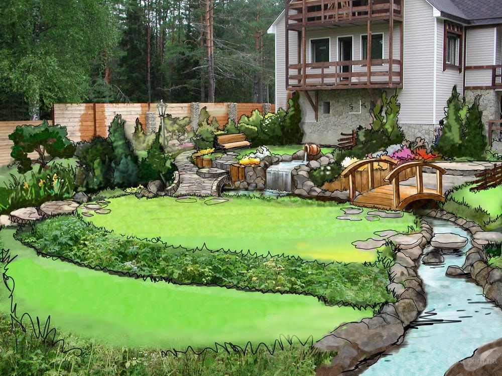 Дизайн участка загородного