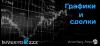 Портал об инвестициях и фондовых рынках