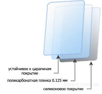Защитные пленки для мобильных телефонов, Большой выбор.