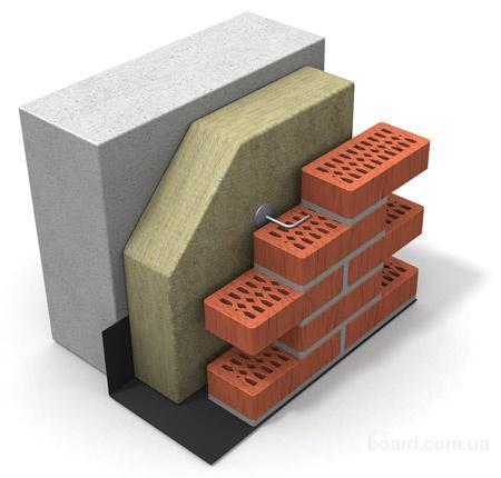 Стены и перегородки