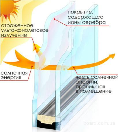 мелитополь лента для клейки окон