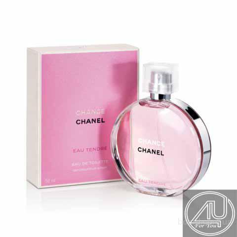 Брендовая парфюмерия оптом