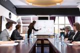 Эффективность бизнес-тренингов