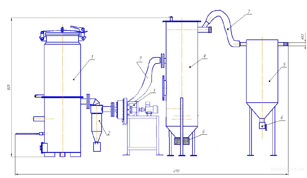 Газогенераторы  на твёрдом топливе