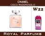 Духи на розлив, наливные парфюмы Royal Parfums