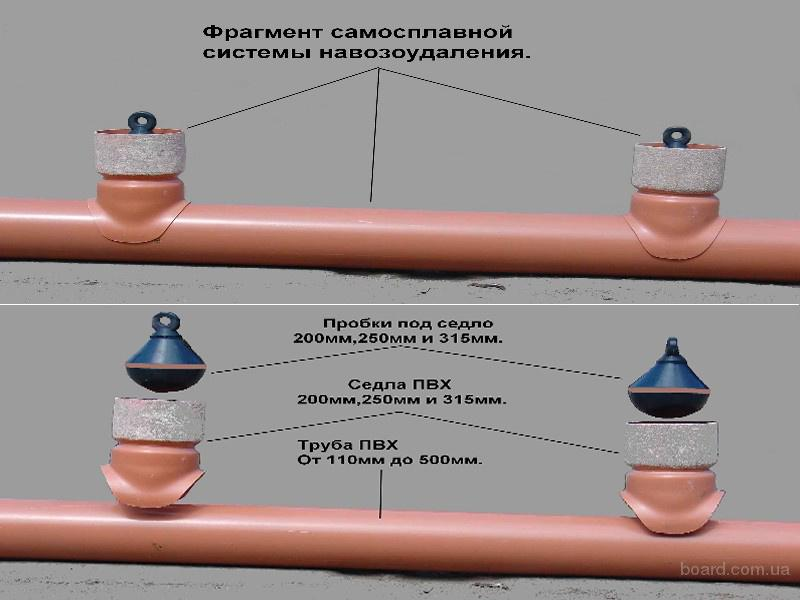 Самосплавная система навозоудаления Мпласт