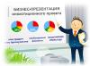 Фирменные презентации на заказ от компании Vtsconsulting