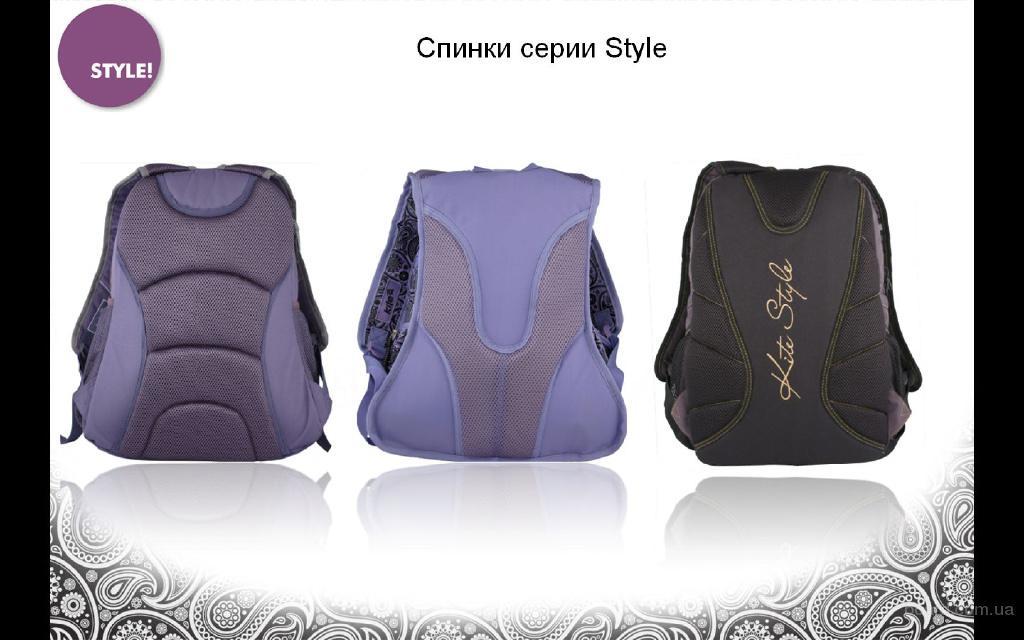 Молодежный рюкзак Style