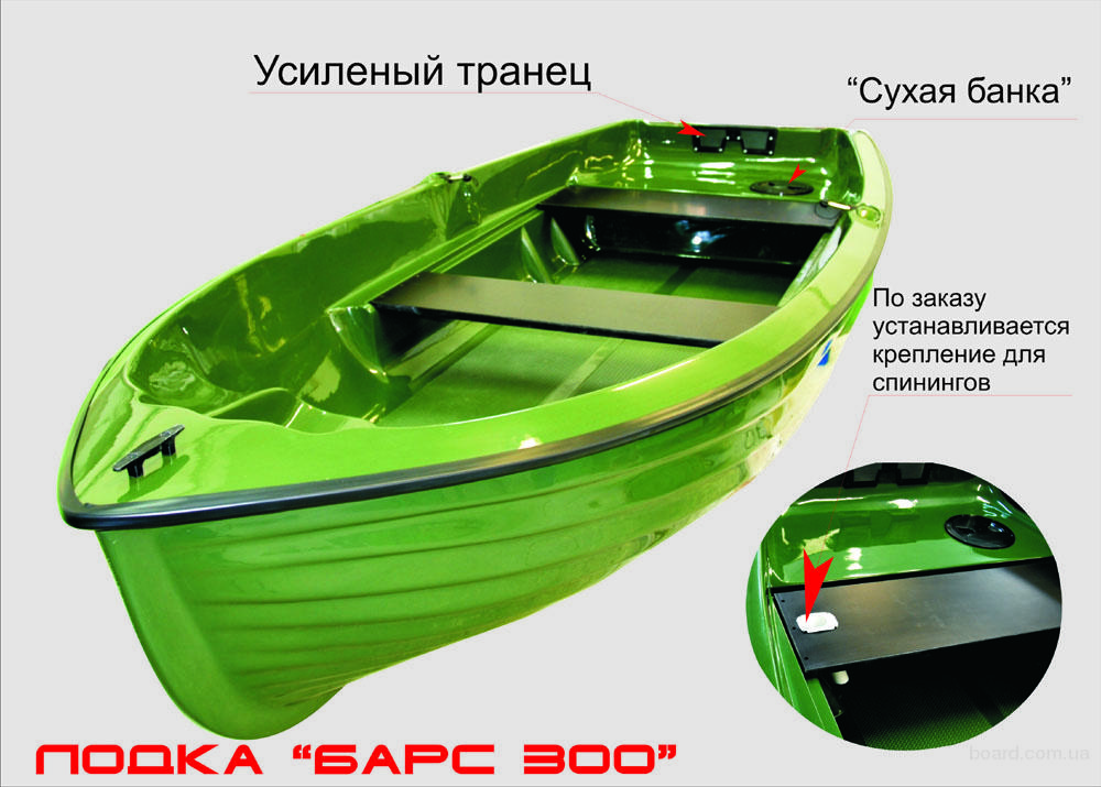 пластиковые и алюминиевые лодки каталог