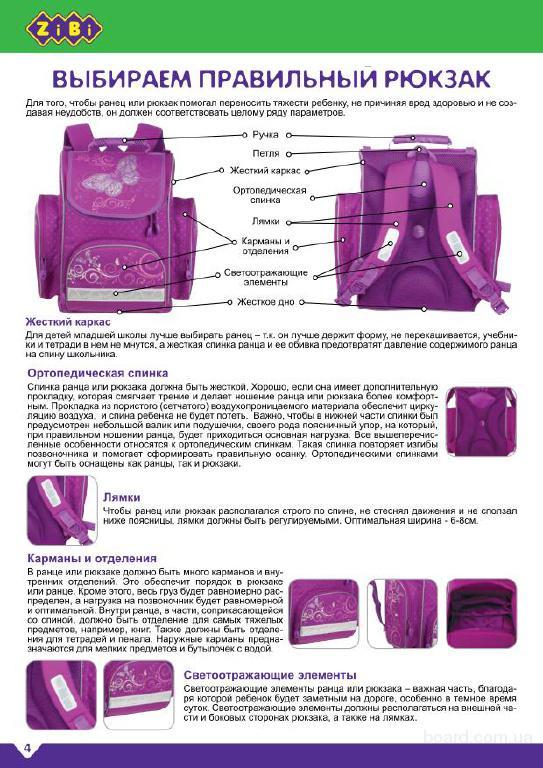 Правильный школьный рюкзак ZIBI
