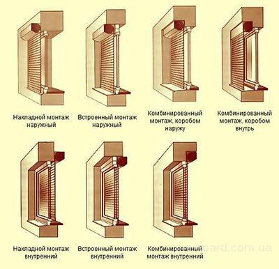 Рулонные шторы в Омске по цене от 520 руб купить у