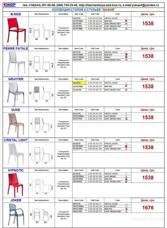 Пластиковые стулья, кресла для кафе