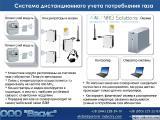 Системы Автоматизированного учета газа-тепла-воды-электроэнергии