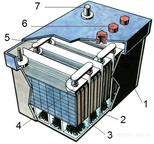Ремонт аккумуляторов, трещины, клеммы, зарядка, электролит. Ремонт пуско-зарядных устройств.