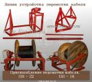 Оборудование для перемотки, намотки, бухтования, измерения и складирования кабеля.