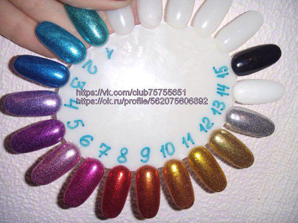 Зеркальный блеск для дизайна ногтей 5 гр – 8 грн