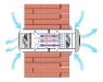 Приточно-вытяжная вентиляция с рекуператором и подогревом  Фреш Аэро