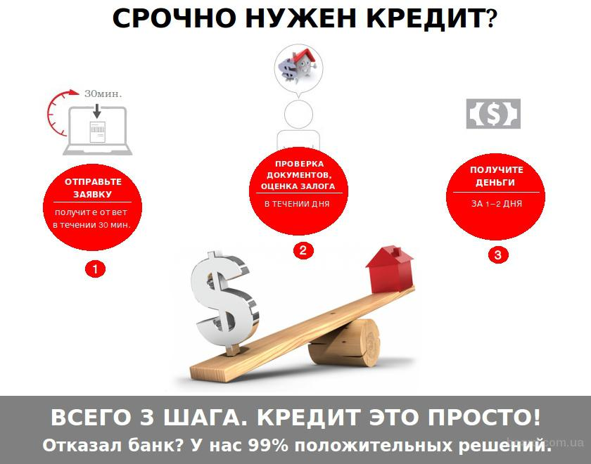 Кредит под залог недвижимости Киева за 1 день