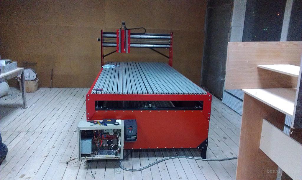 Фрезерное оборудование с чпу