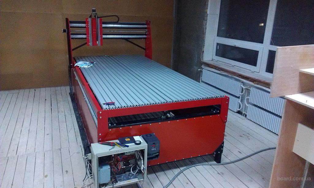 Собственное производство фрезерных станков с чпу