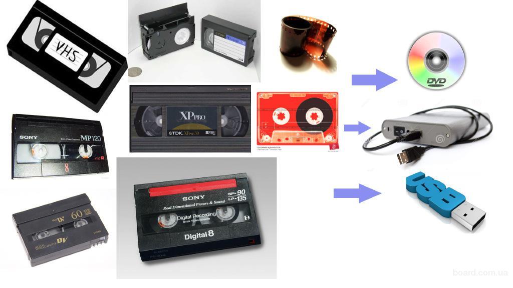 Запись перезапись оцифровка видео любых видеокассет на DVD, Флешку, HDD. (кассеты от видеокамер и большие) Качественно. Доступные Цены!