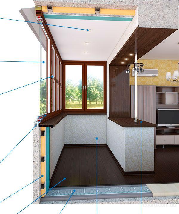 Объединение балкона, лоджии и комнаты.
