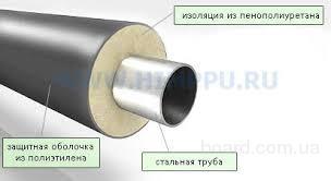 Труба сталева в ПЕ оболонці 57/125