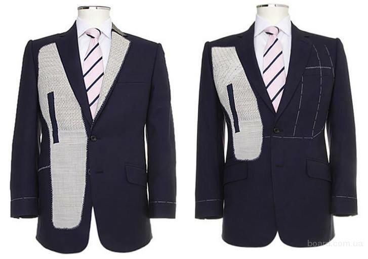 Производство мужской одежды в Италии
