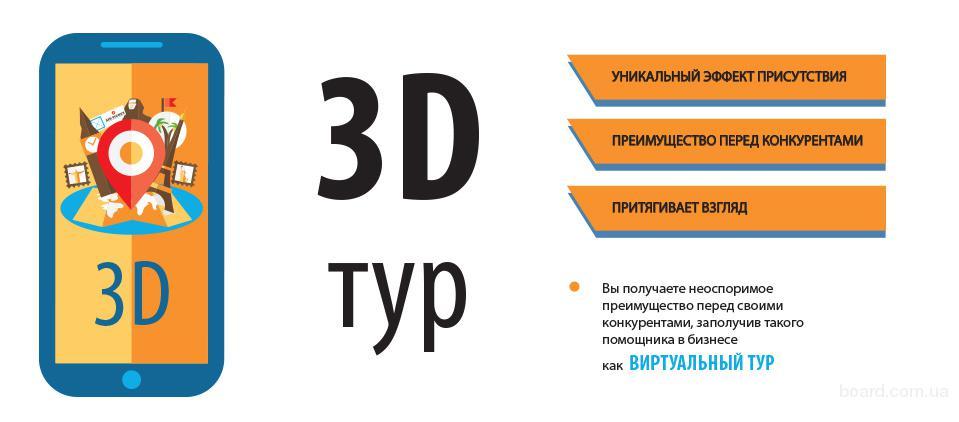 Черновцы 3д Панорамы. 3D cферические панорамы в Черновцах