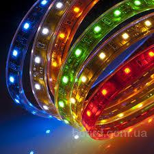 Лента светодиодная 220В IP68 зеленая, красная, синяя, белая