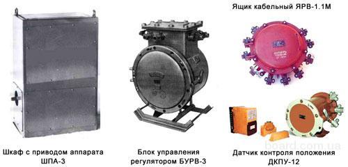 Аппарат.дистанционного управления подъемными установками АДУ-1.1.1М, АДУ-1.2.1М, АДУ-1.3.1М, АДУ-1.4.1М, АДУ-1.5.1М, АДУ-1.6.1М, АДУ-1.7.1М, АДУ-1.8.1
