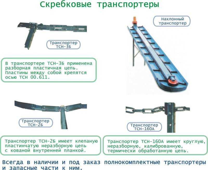 Навозоуборочный транспортёр ТСН-160, ТСН-2Б, ТСН-3Б
