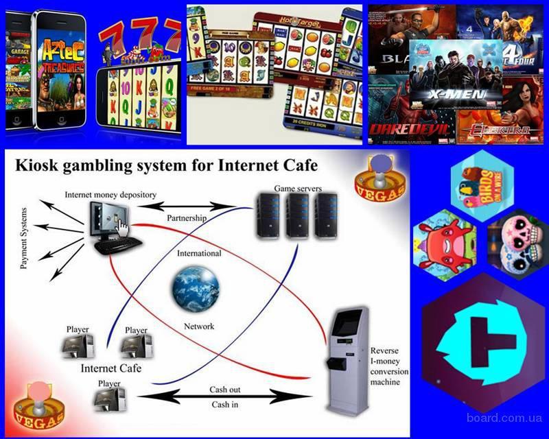 Программное обеспечение для игровых центров