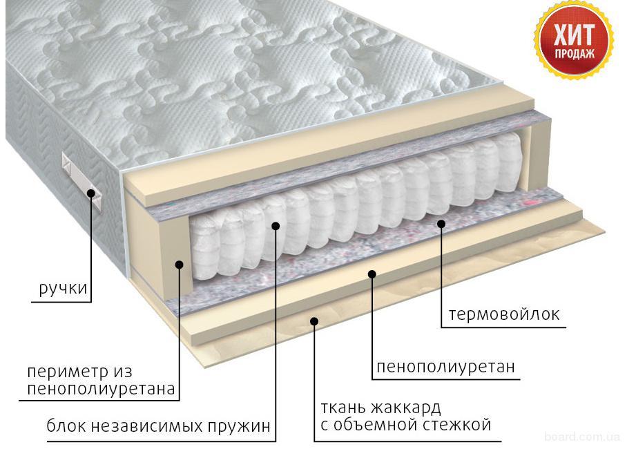 Ортопедические матрасы  Vega по оптовым ценам