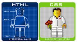 Уроки HTML, CSS, основы создания сайтов, веб дизайн по акционной цене