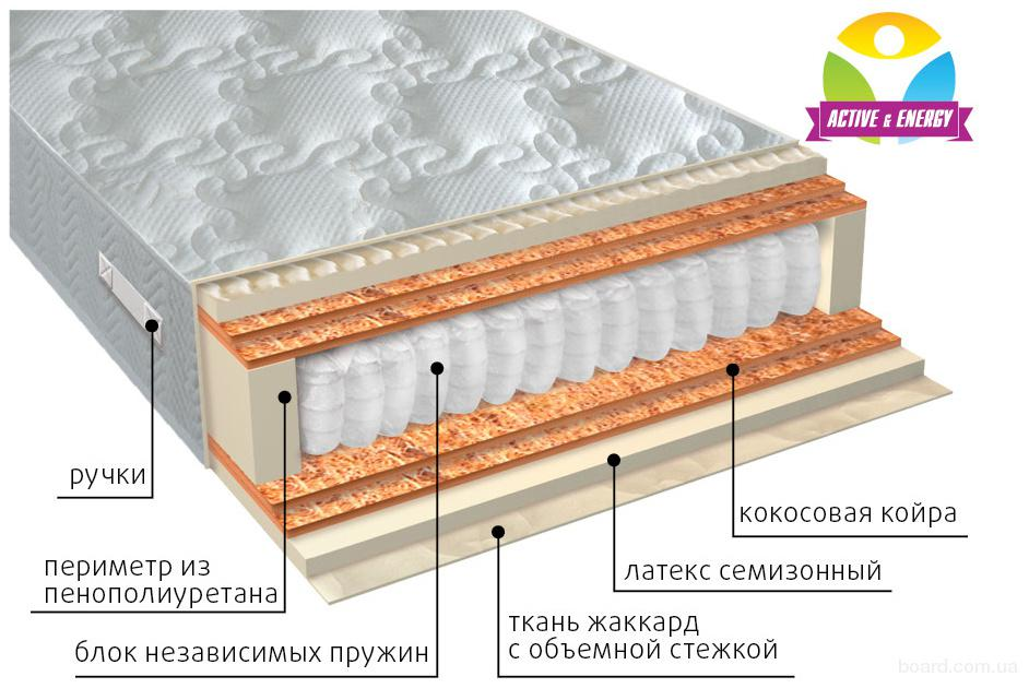 Крупная оптовая база матрасов VEGA в Симферополе