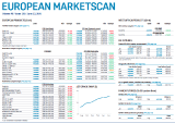 Подписка на Platts European Marketscan / Argus (продам)
