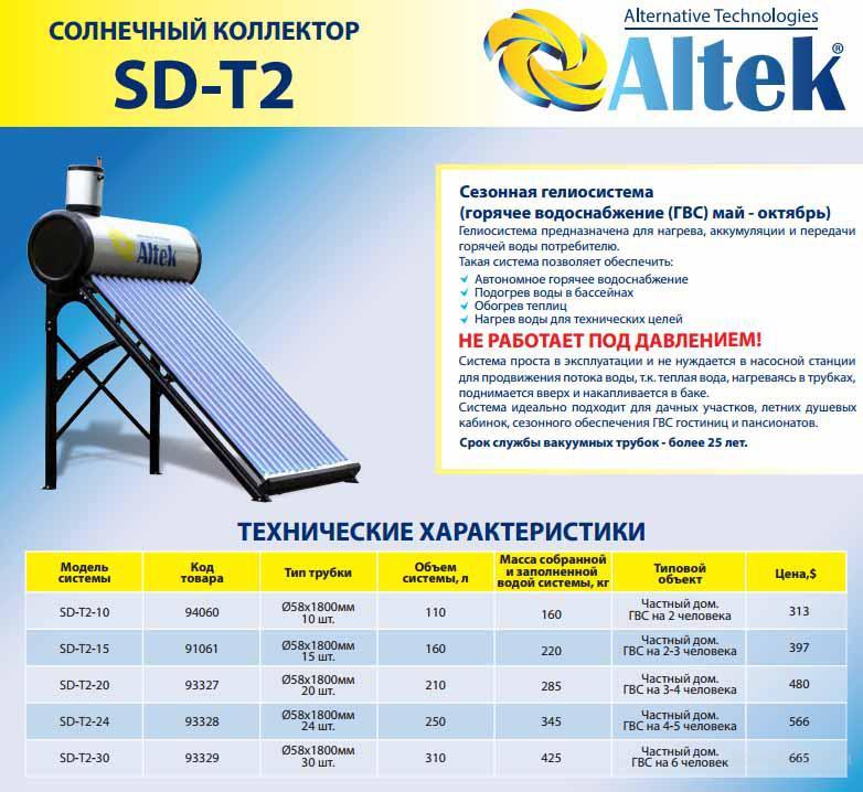спешите купить Вакуумный солнечный коллектор Altek SD-T2-24 (240л)