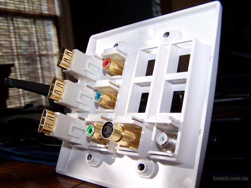 Настенная розетка HDMI