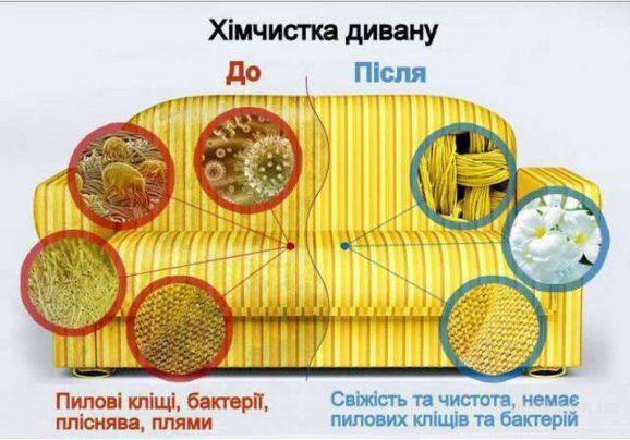 чистка на дому стульев Орехово-Зуево цены