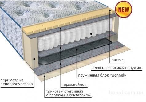 Крымская оптовая база ортопедических матрасов серии VIP