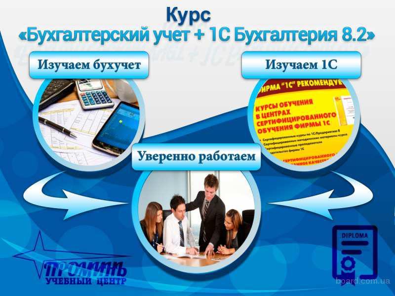 Курсы бухгалтерского учета для начинающих