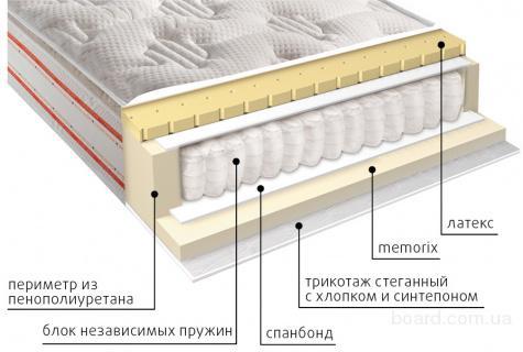 Ортопедические матрасы на складе в Крыму