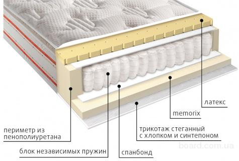 Купить ортопедические матрасы в Крыму